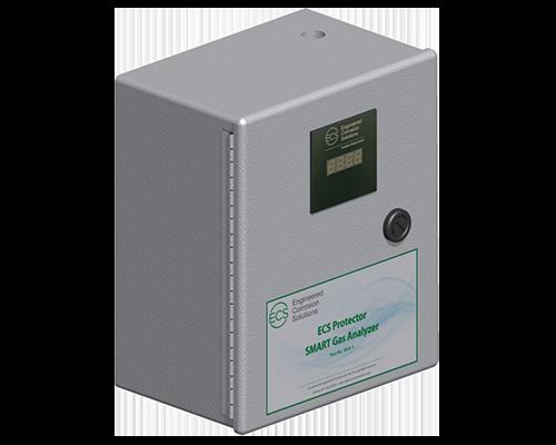 Smart Gas Analyzer