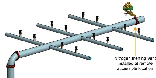 WPNI diagram